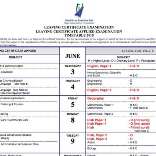 examenes en irlanda